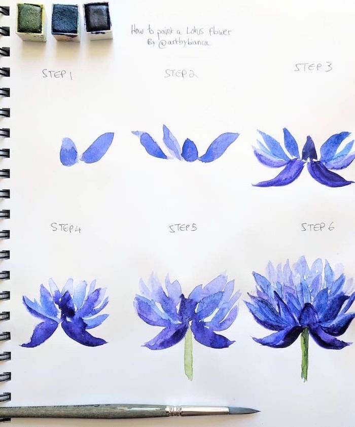 Watercolor Ideas Easy Flowers : watercolor, ideas, flowers, 1001+, Ideas, Watercolor, Paintings