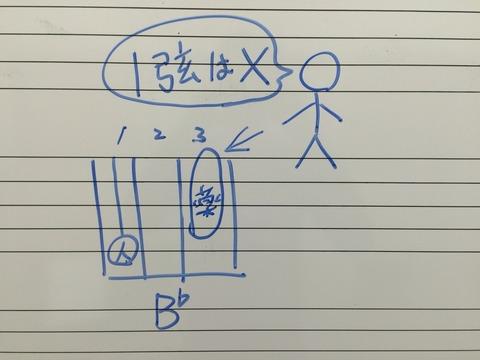 B♭の押さえ方