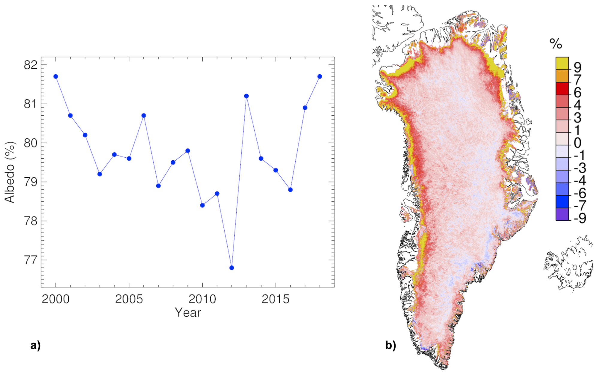 hight resolution of graph of time series summer albedo and map of the summer 2018 albedo anomaly