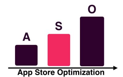 Descripciones ASO optimizadas, ¡y con estilo (HTML)!
