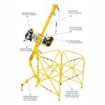 MSA Sistema para espacios confinados XTIRPA