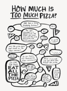 Becky Simpson Pizza Illustration Flow chart