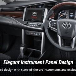 All New Toyota Kijang Innova 2019 Gambar Mobil Grand Avanza Veloz 2016, Tambah Keren ...