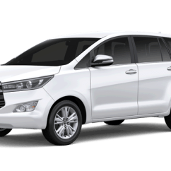Konsumsi Bensin All New Kijang Innova Harga Venturer 2017 Bbm Toyota 2016 Ardiantoyugo 6