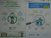 Οι πολλές όψεις της Ανακύκλωσης στην Ελλάδα!
