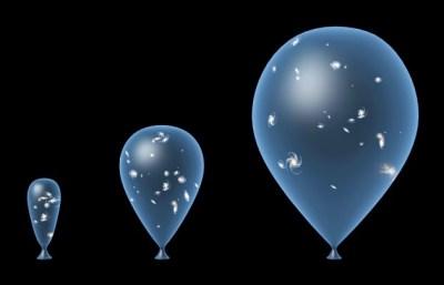 Big Bang dan Mengembangnya Alam Semesta