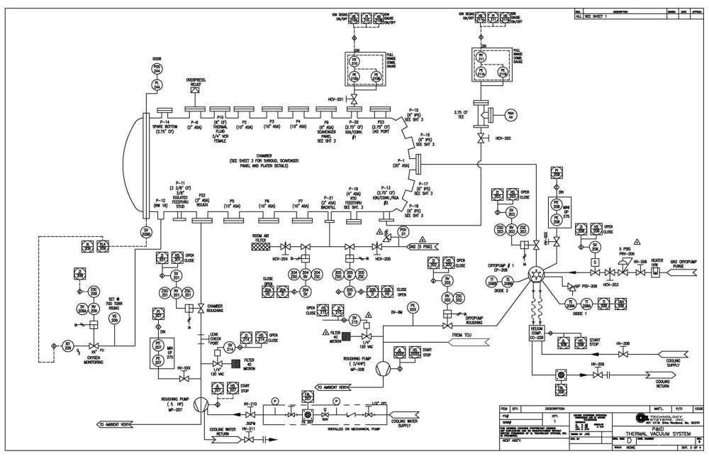 medium resolution of p id logic diagram wiring library rh 35 skriptoase de pid diagram examples pid diagram examples