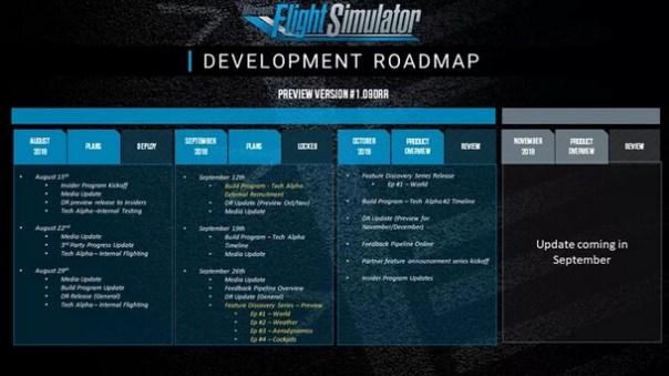 microsoft flight simulator roadmap guide