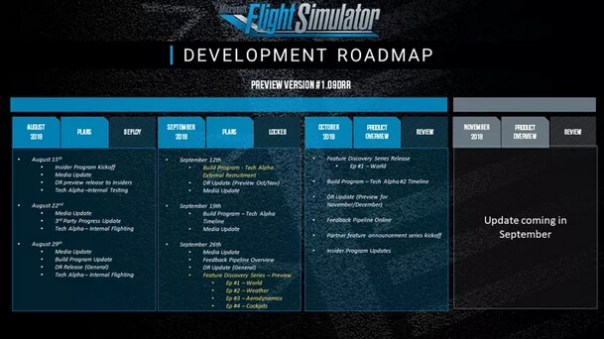 microsoft flight simulator roadmap guide