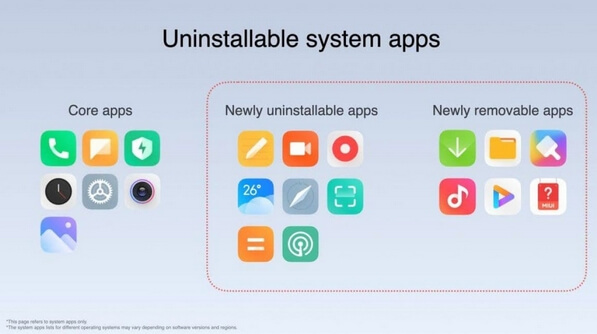 miui 12.5 uninstall system apps