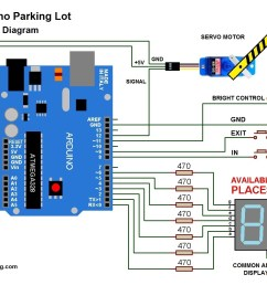arduino wiring diagram wiring diagram explained rh 11 10 corruptionincoal org arduino uno circuit diagram arduino uno circuit diagram [ 1247 x 1008 Pixel ]