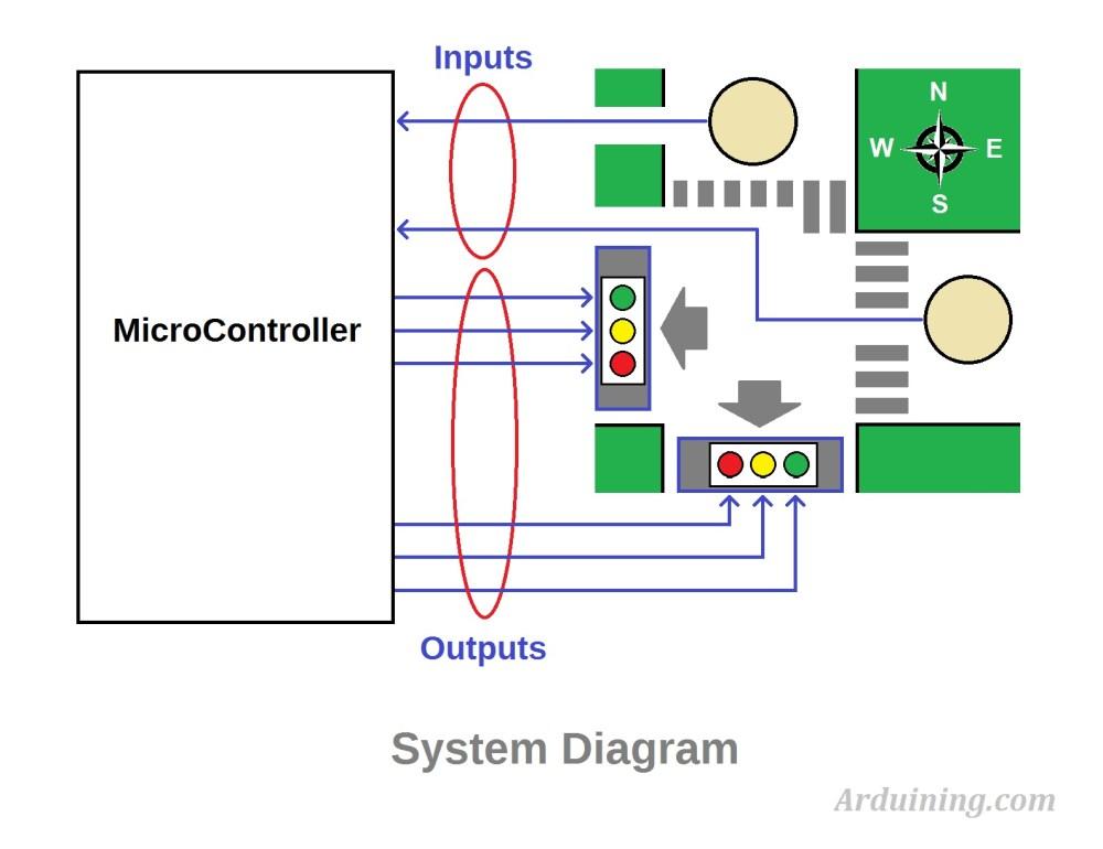 medium resolution of traffic light controller traffic light