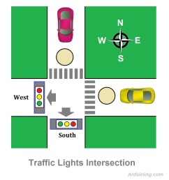 traffic light finite state machine with arduino [ 1246 x 1380 Pixel ]