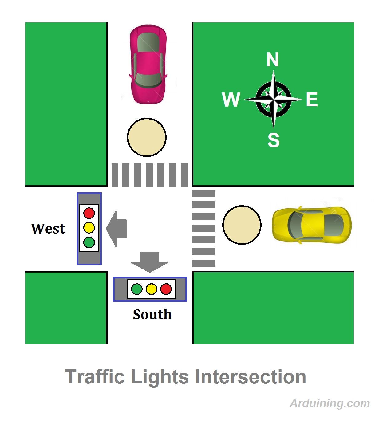 hight resolution of traffic light finite state machine with arduino