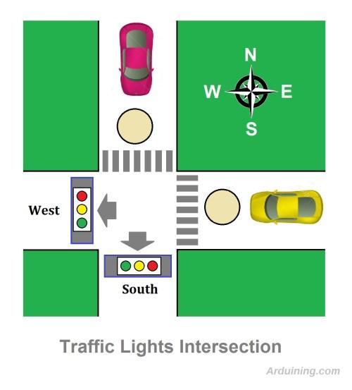 small resolution of traffic light finite state machine with arduino