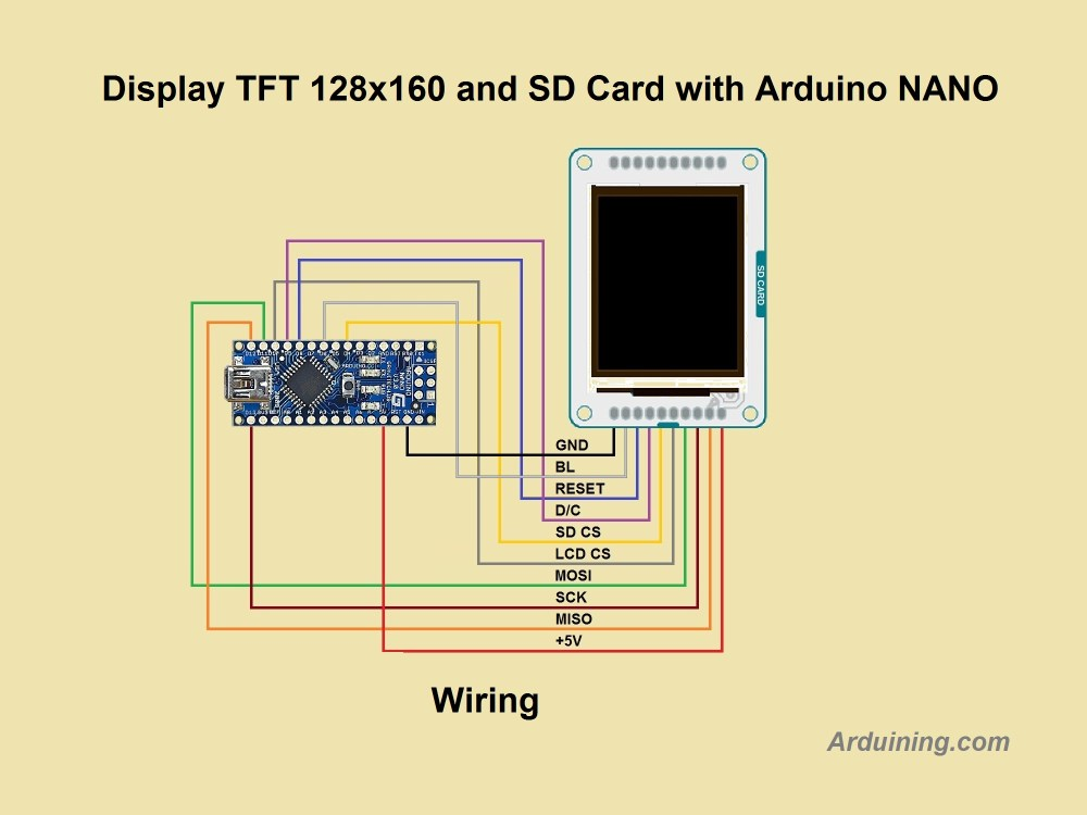 medium resolution of 7 tft lcd monitor backup camera wiring diagram