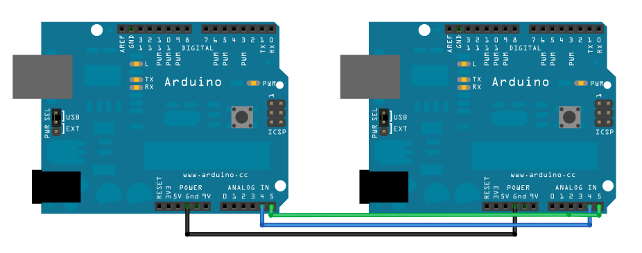 atwillysde Low level programming of the Arduino DUE