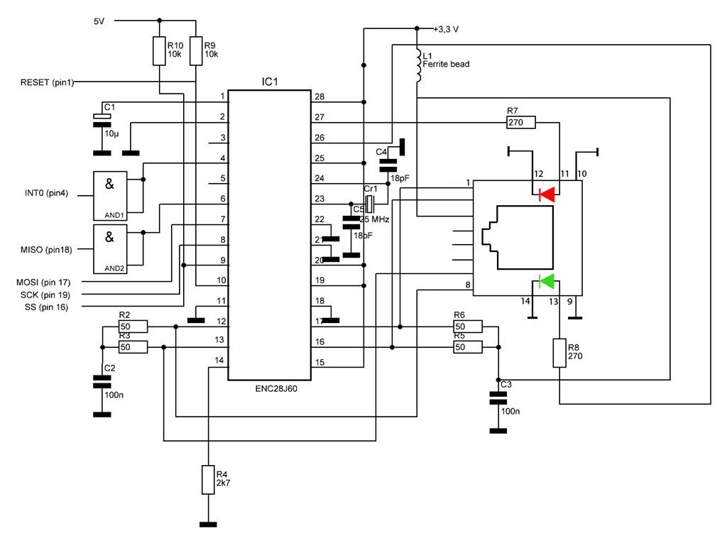 Arduino Ethernetshield
