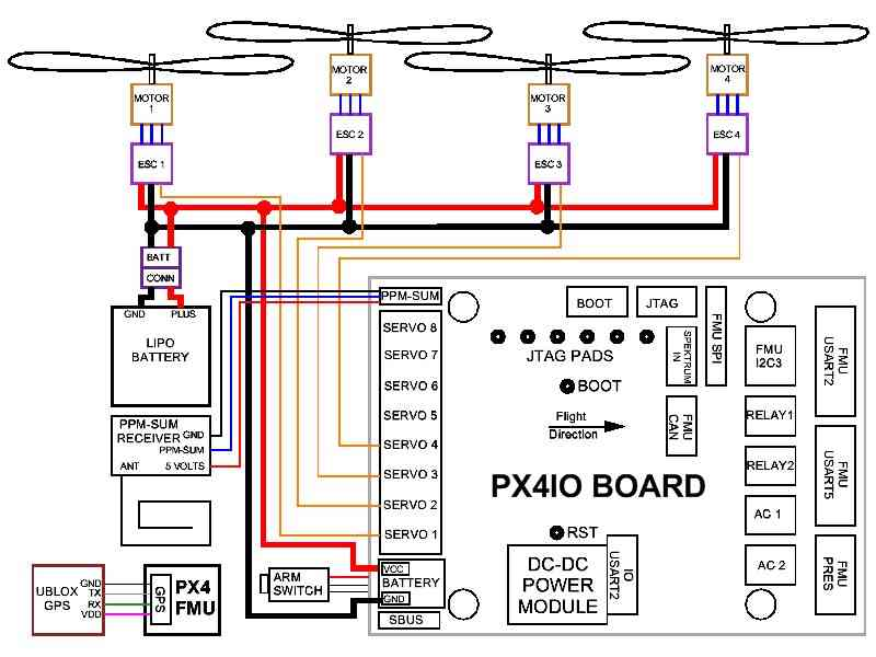distribution board wiring diagram switch receptacle combo archived px4fmu overview copter documentation and instructions