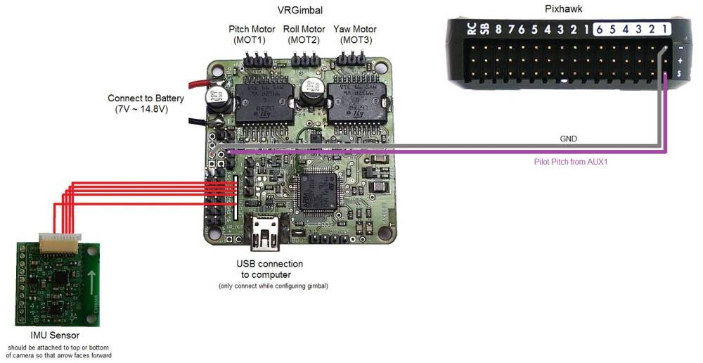 medium resolution of connecting the vrgimbal to the pixhawk