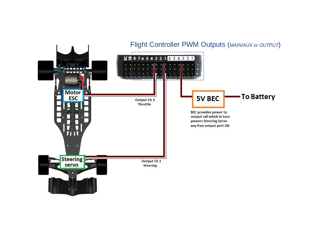 Typical Autopilot Wiring Connections — Copter documentation