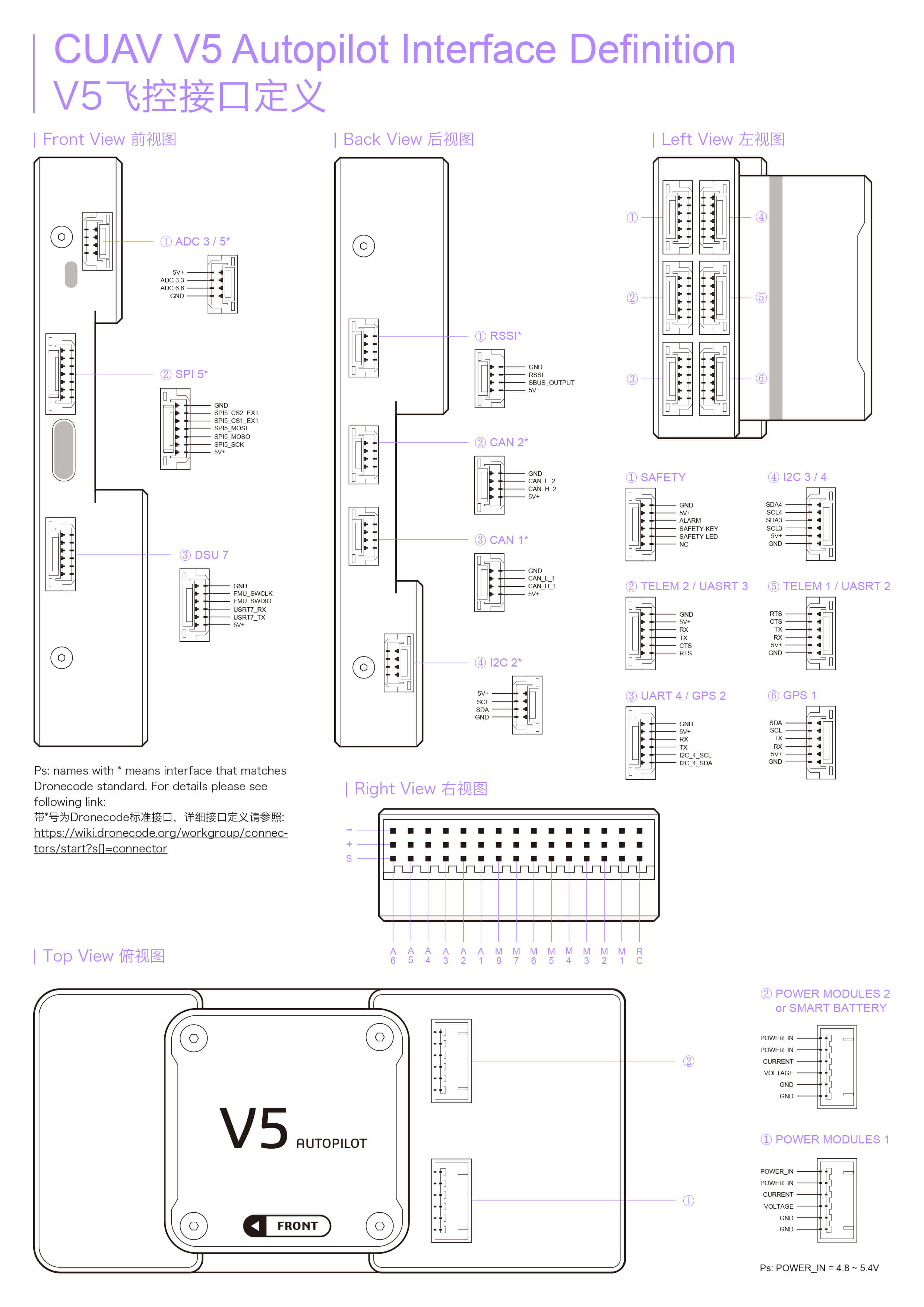 CUAV v5 Overview — Copter documentation