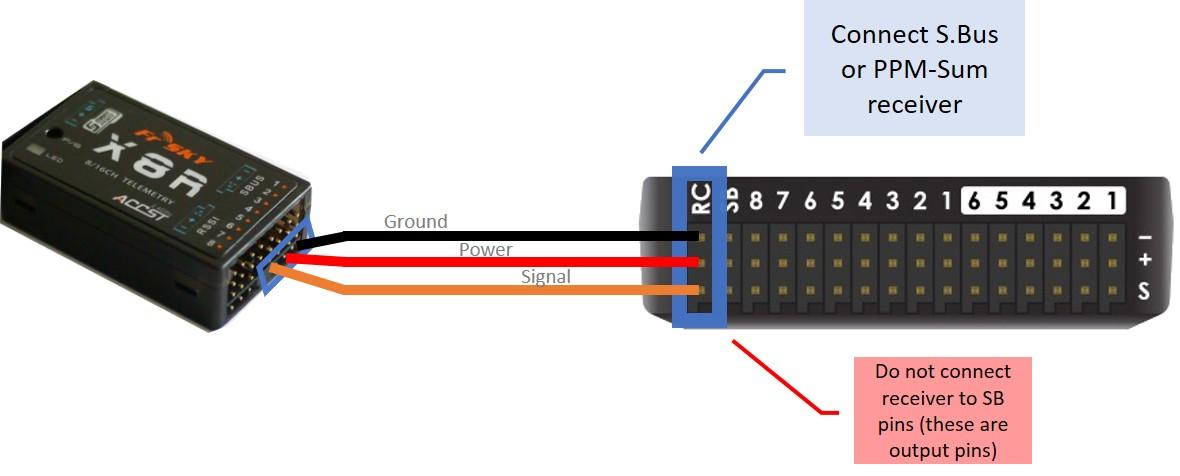 Airplane Receiver Wiring Diagram Moreover Rc Airplane Wiring Diagrams