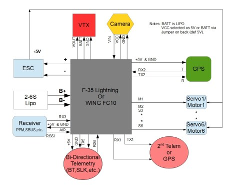 small resolution of  images furiousfpv f35 wiring jpg