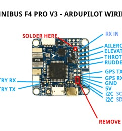 images omnibusf4pro ardupilot wiring jpg [ 1979 x 1470 Pixel ]
