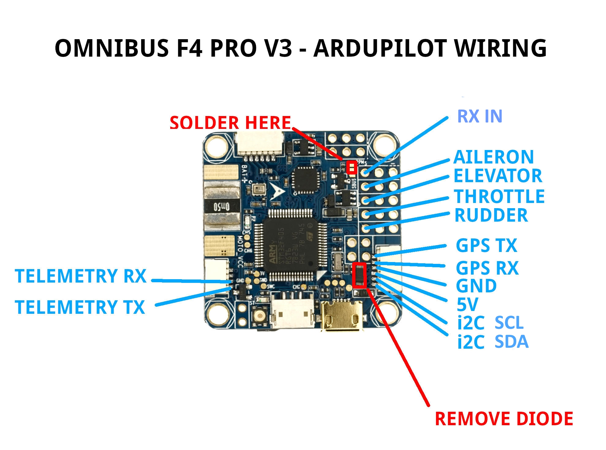 hight resolution of  images omnibusf4pro ardupilot wiring jpg