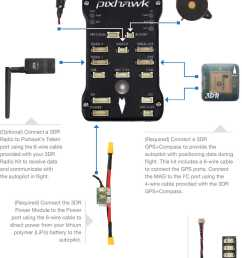 pixhawk wiring quick start plane documentation rh ardupilot org [ 1200 x 1684 Pixel ]