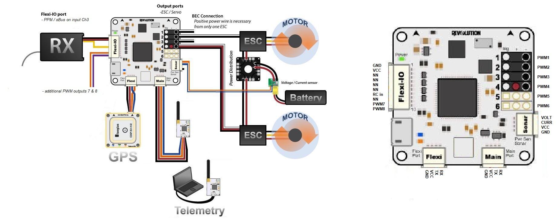 hight resolution of revolution wiring