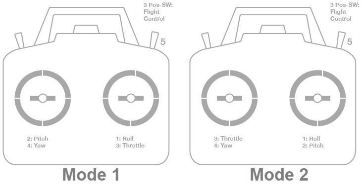 Radio Control Calibration in Mission Planner — Mission