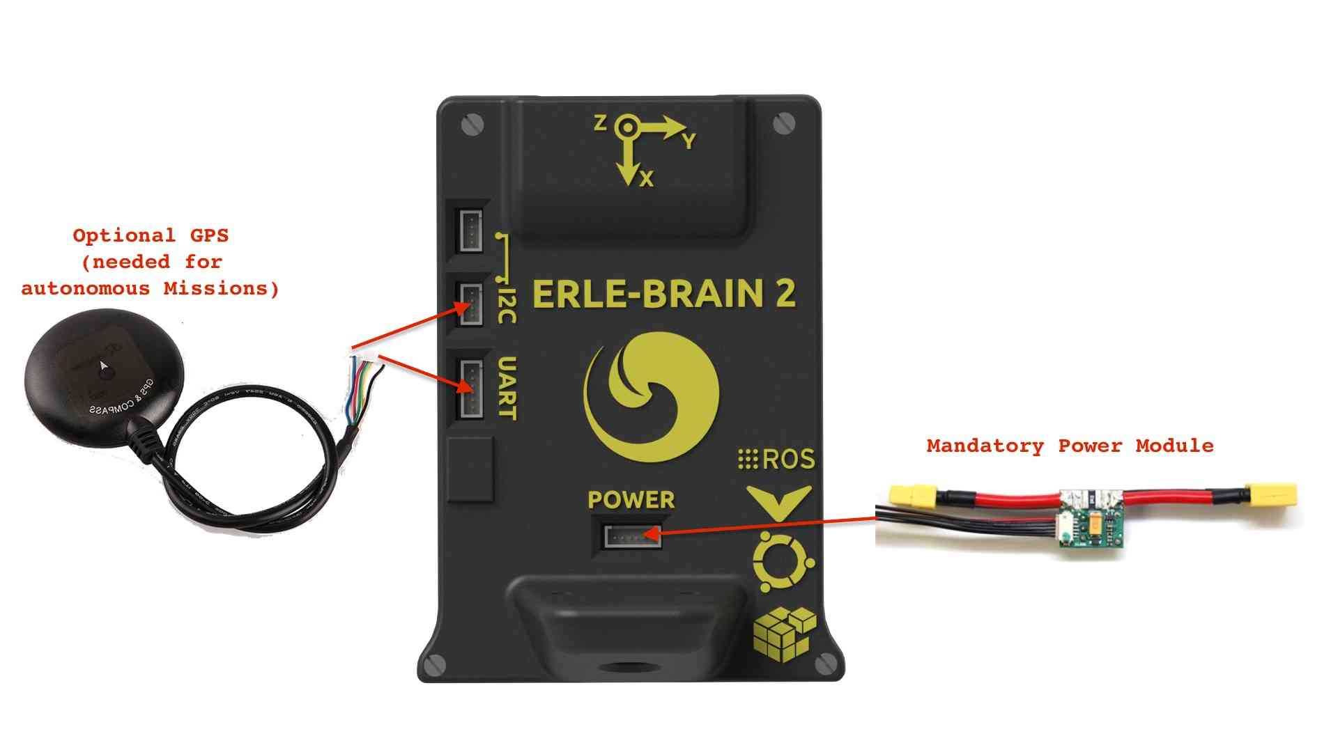 hight resolution of erle brain2 wiring chart