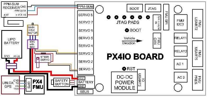 3 Channel Wiring Diagram Traxxas Stampede 4wd Truck Rover Documentation