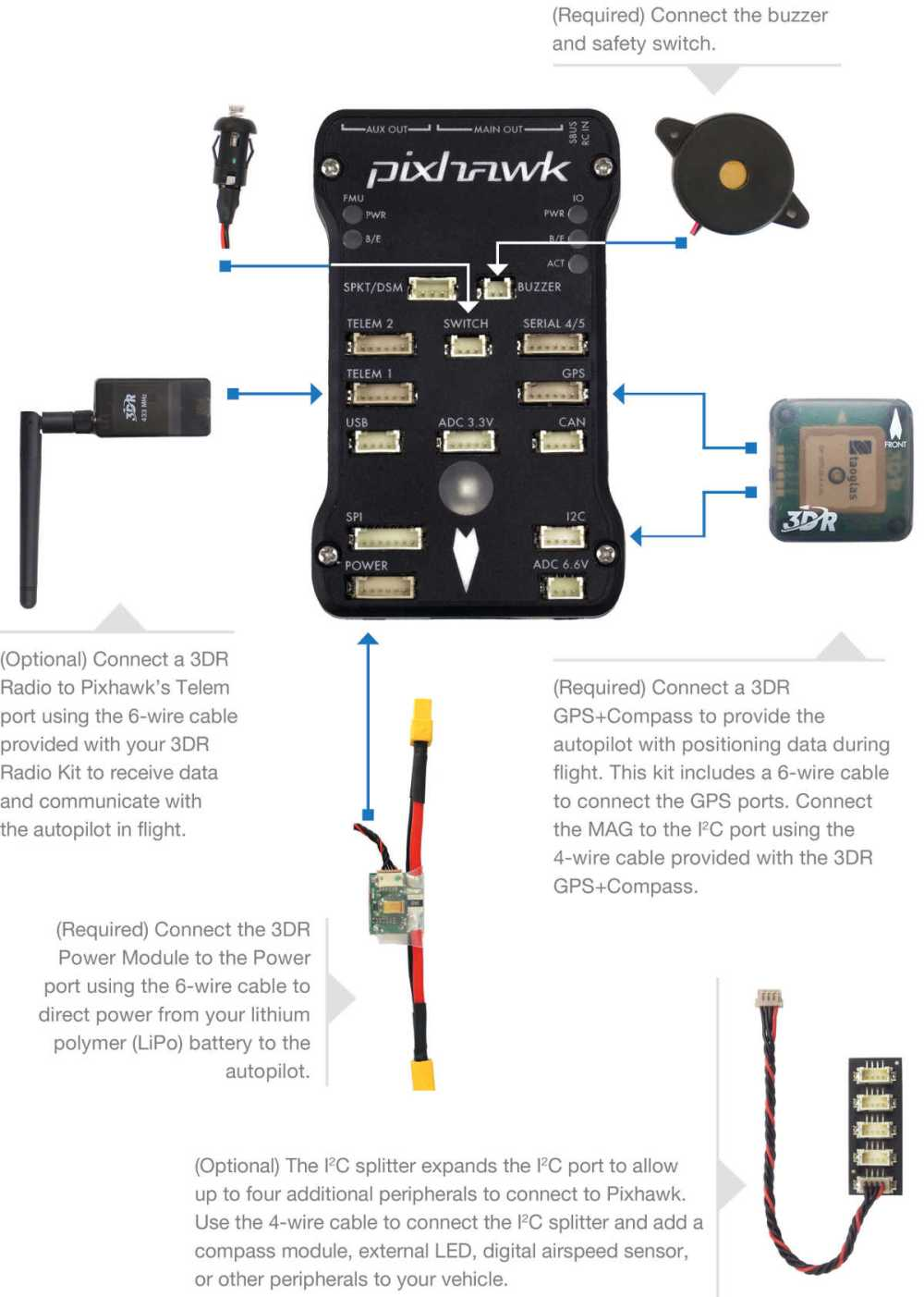 medium resolution of pixhawk wiring chart