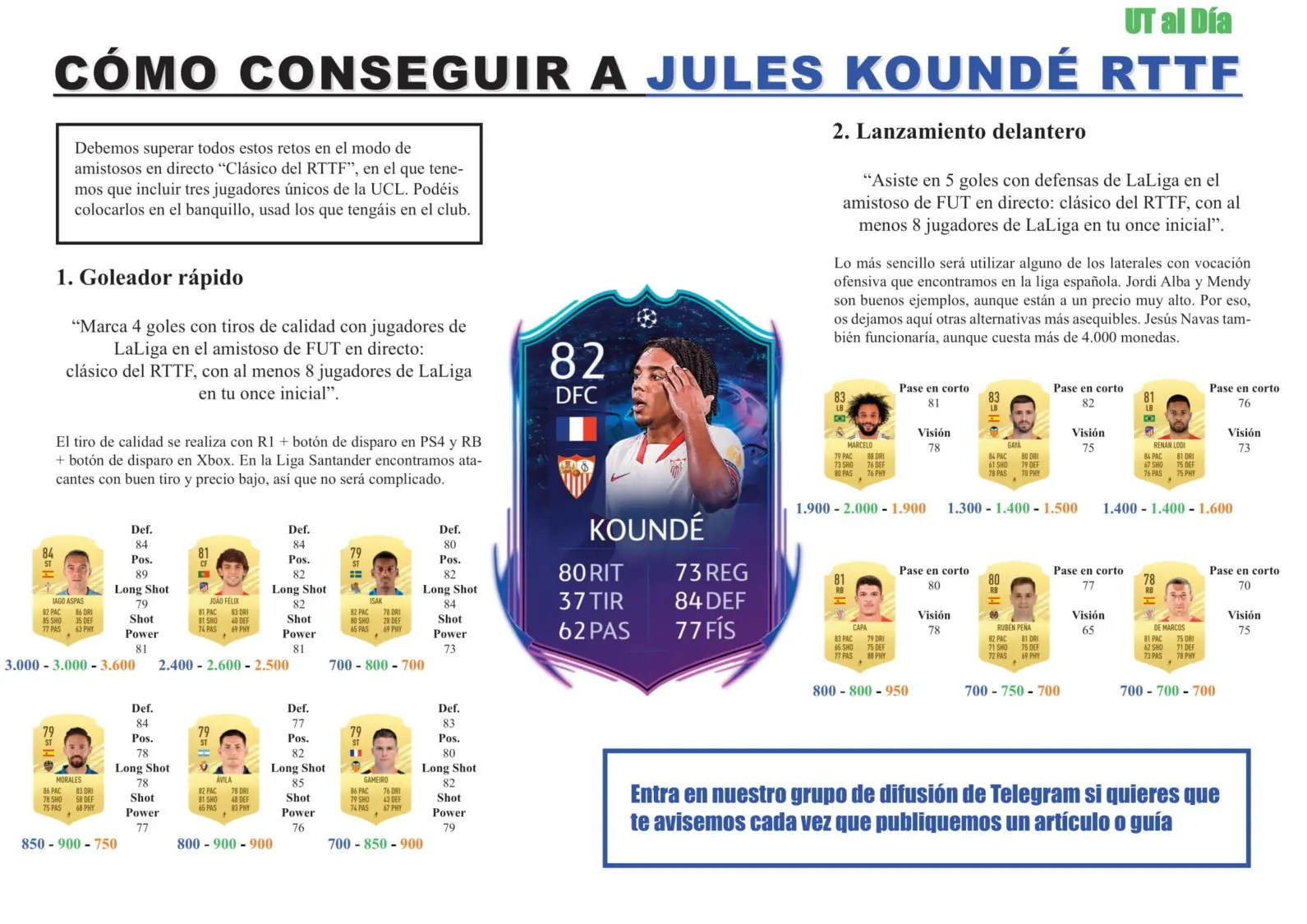 Jules koundé (born 12 november 1998) is a french footballer who plays as a centre back for spanish club sevilla fc, and the france national team. Jules Koundé Fifa 21 : Fut Fifa 21 Todo Sobre Las Cartas ...