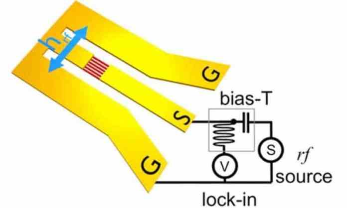 magnetic insulator