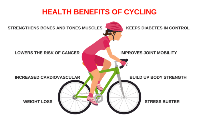 spinonews benefits of doing Cycling