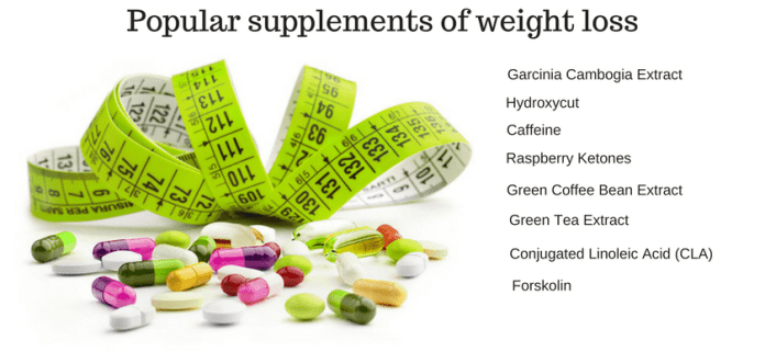 spinonews supplements for weight loss
