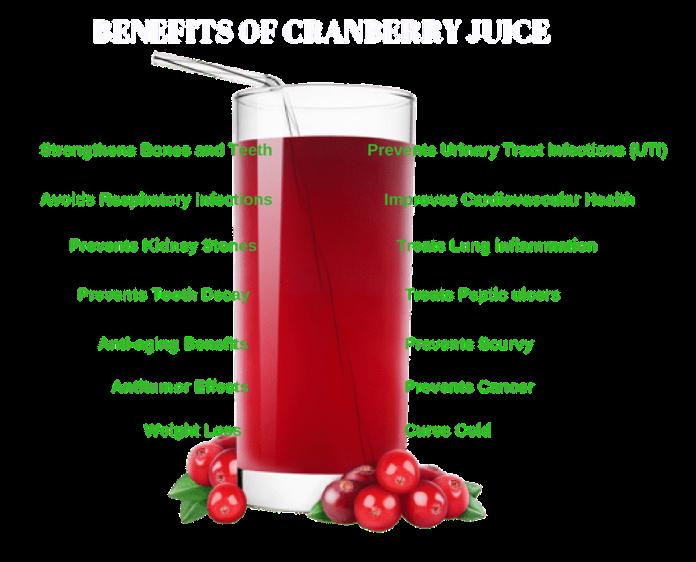 spinonews cranberry juice