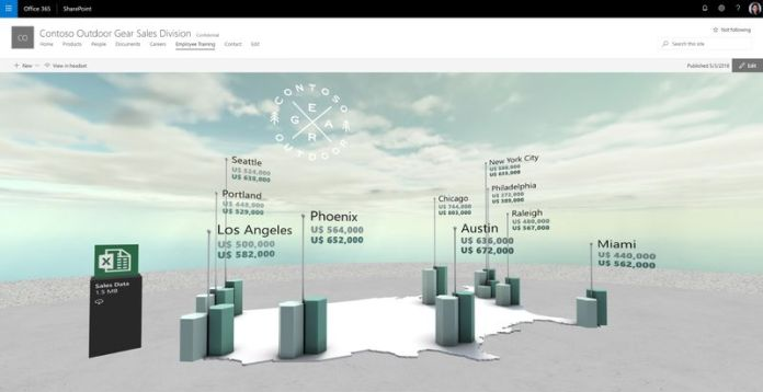 spinonews SharePoint Spaces