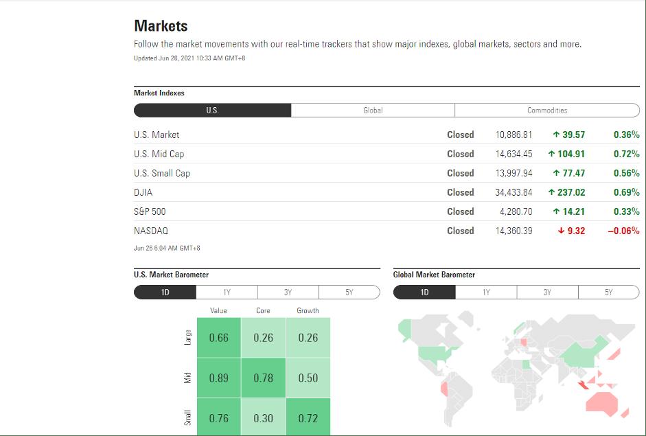 User Interface of Morningstar.com