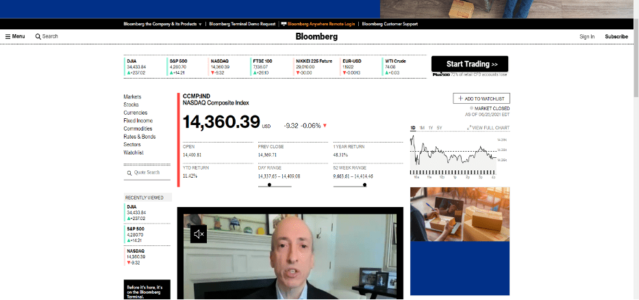 User Interface of Bloomberg.com