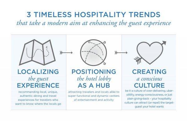 3 Timeless Hospitality Trends