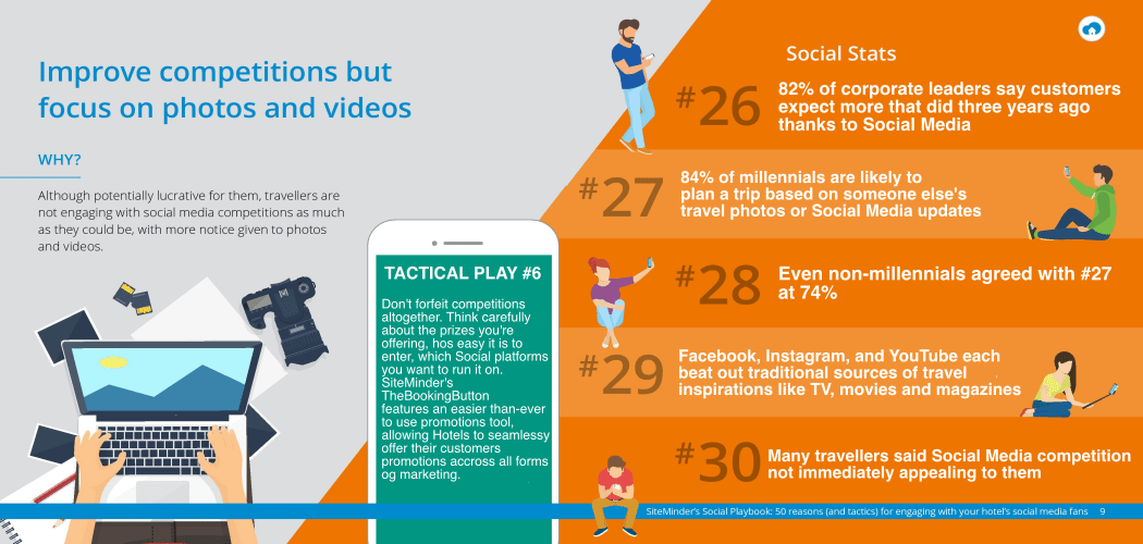 SiteMinder Social Playbook