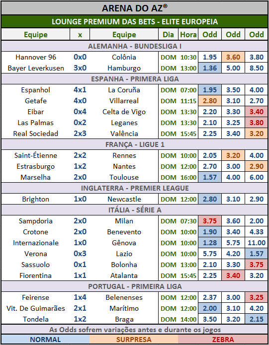 GRADE BETS - ELITE EUROPEIA