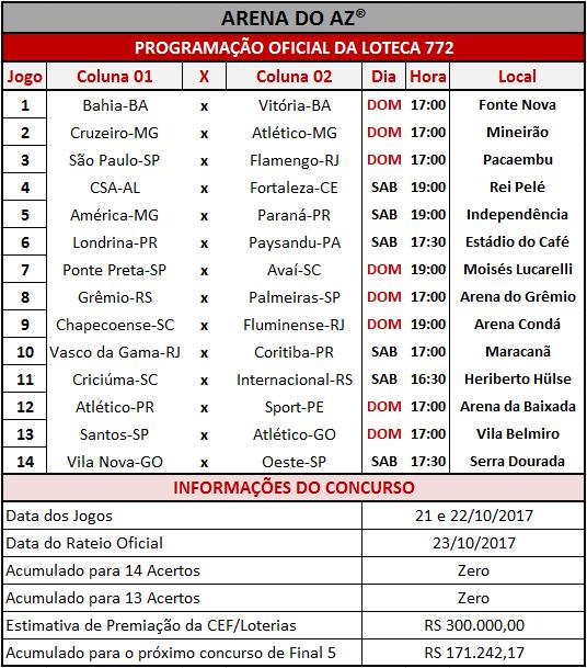 Relação oficial dos 14 jogos da Loteca 772.
