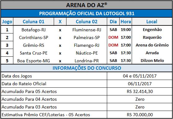 Relação oficial dos 05 jogos para a Lotogol 931.