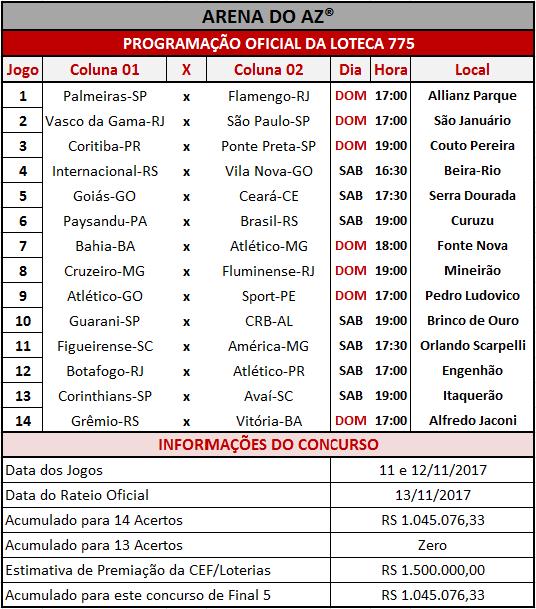 Relação oficial dos 14 jogos da Loteca 775.